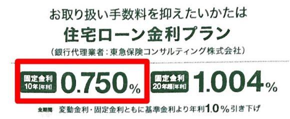 ソニー銀行の金利