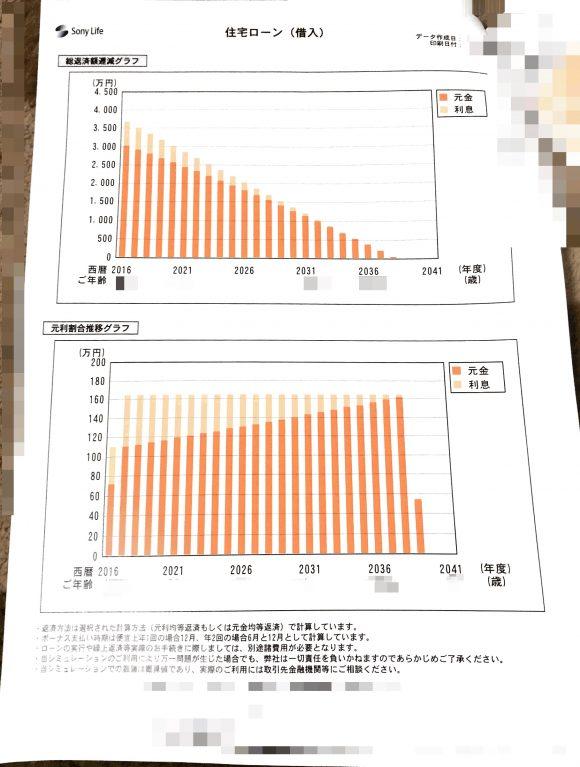 ソニー銀行シミュレーション結果2