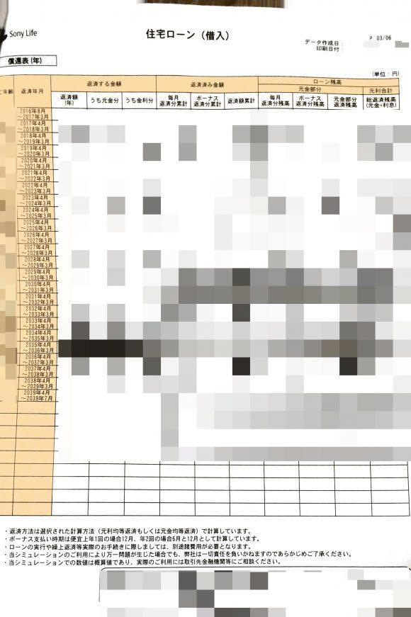 ソニー銀行シミュレーション結果3