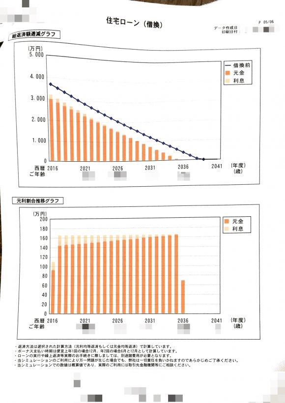 ソニー銀行シミュレーション結果5