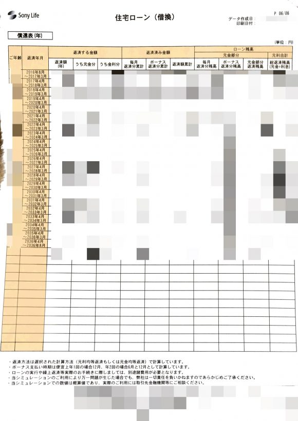ソニー銀行シミュレーション結果6