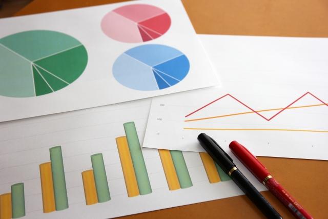 分析のグラフの写真