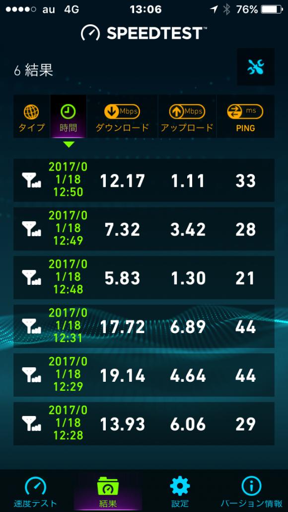 UQモバイルのspeedtest