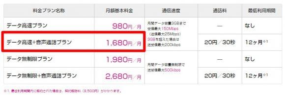 UQモバイルの料金プラン