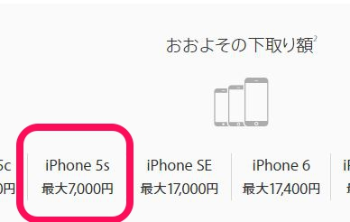 appleのiPhone5s下取り価格
