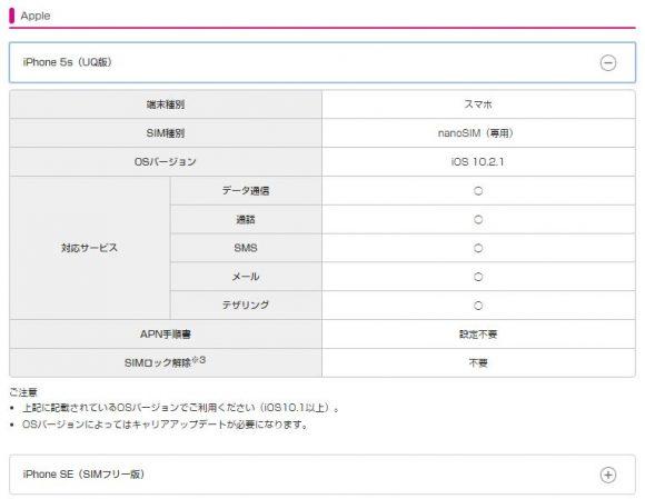 UQ mobileのiPhone5s対応