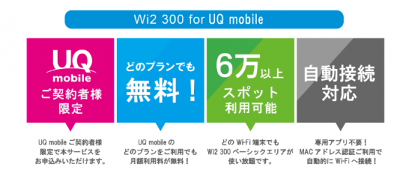 wi2 300 for UQ mobileのポイント