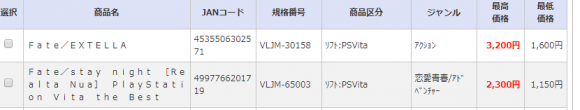 Fate/Extellaのゲオの買取価格